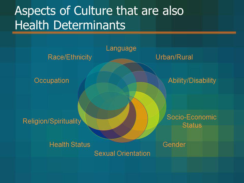 Aspects of Culture that are also Health Determinants