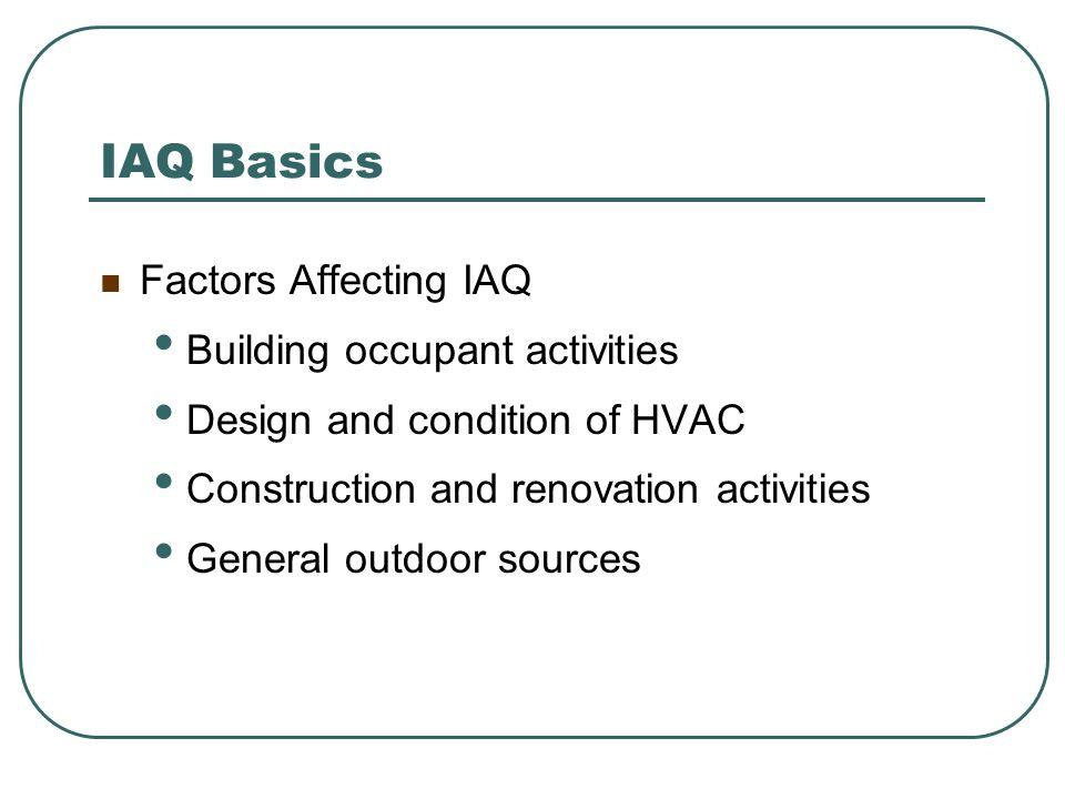 IAQ Basics Factors Affecting IAQ Building occupant activities