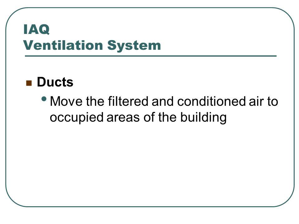 IAQ Ventilation System
