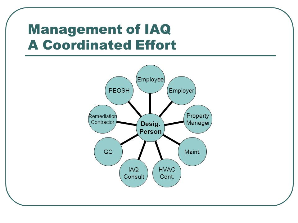 Management of IAQ A Coordinated Effort