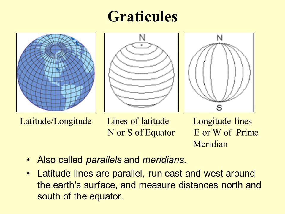 Graticules