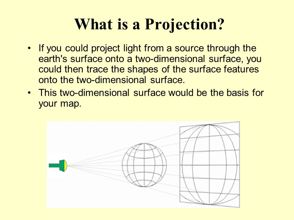 What is a Projection