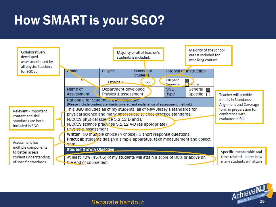 How SMART is your SGO Separate handout