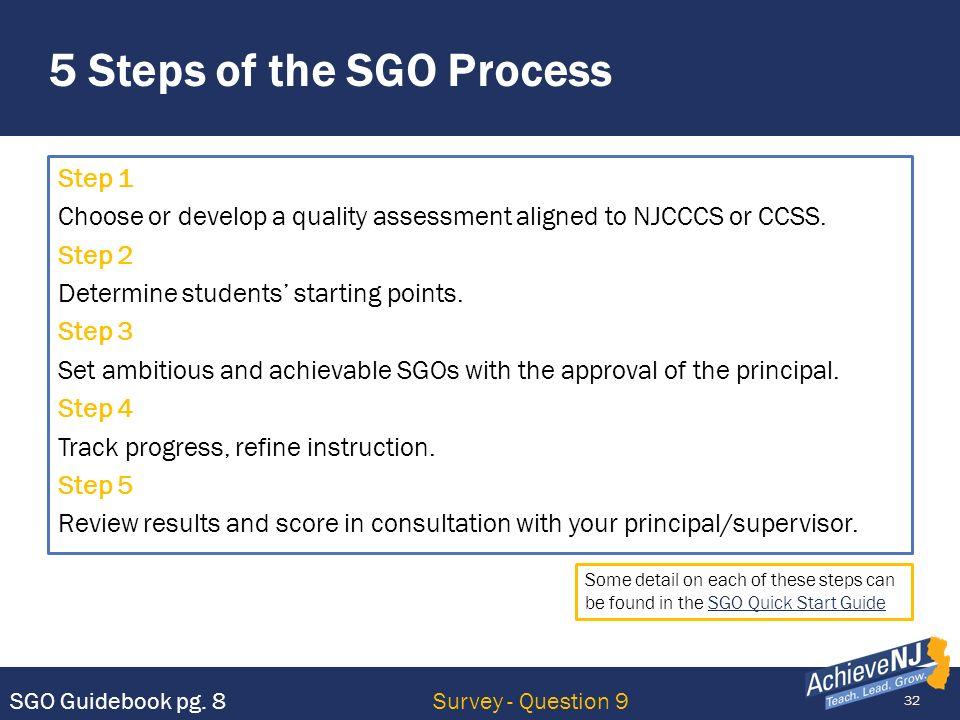 5 Steps of the SGO Process