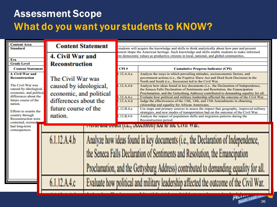 Assessment Scope What do you want your students to KNOW