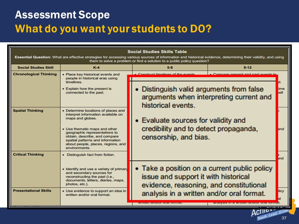 Assessment Scope What do you want your students to DO