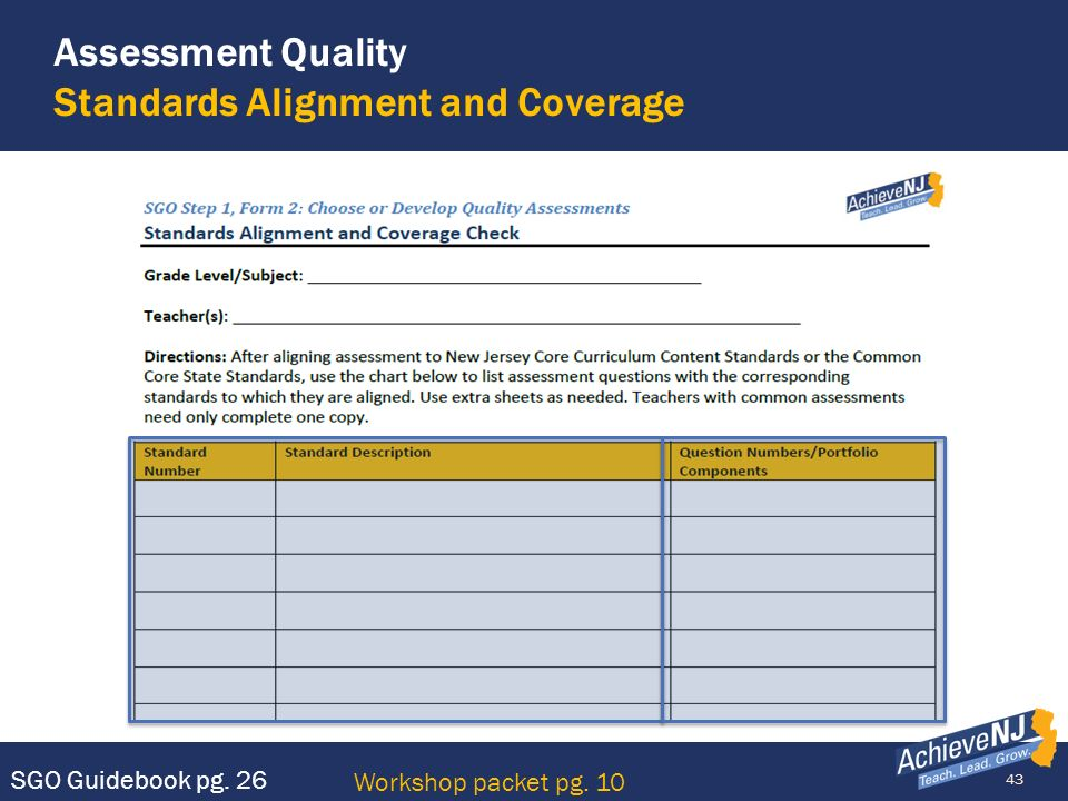 Assessment Quality Standards Alignment and Coverage