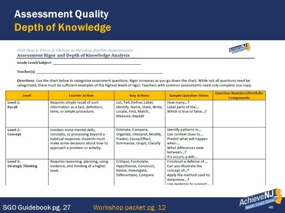 Assessment Quality Depth of Knowledge