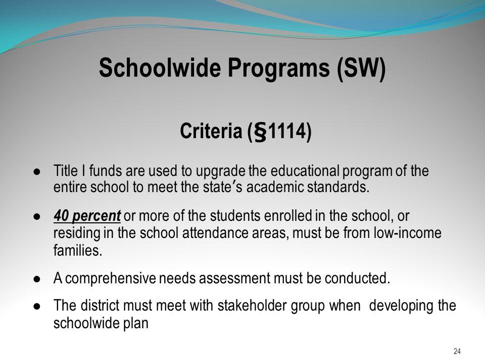 Schoolwide Programs (SW)