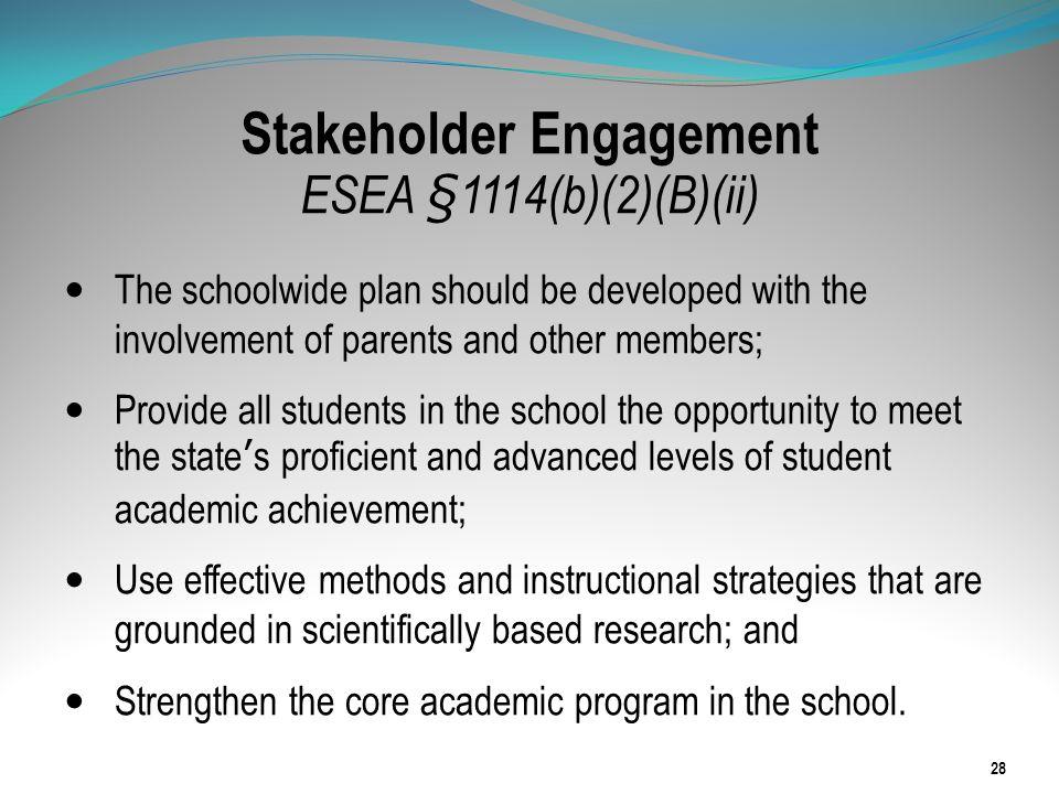 Stakeholder Engagement ESEA §1114(b)(2)(B)(ii)