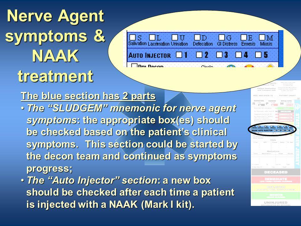 Nerve Agent symptoms & NAAK treatment
