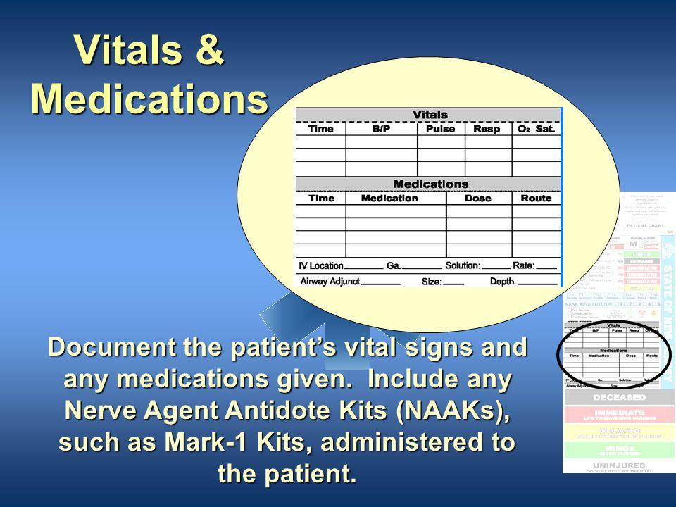 Vitals & Medications