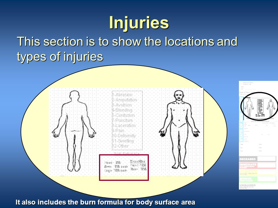 It also includes the burn formula for body surface area