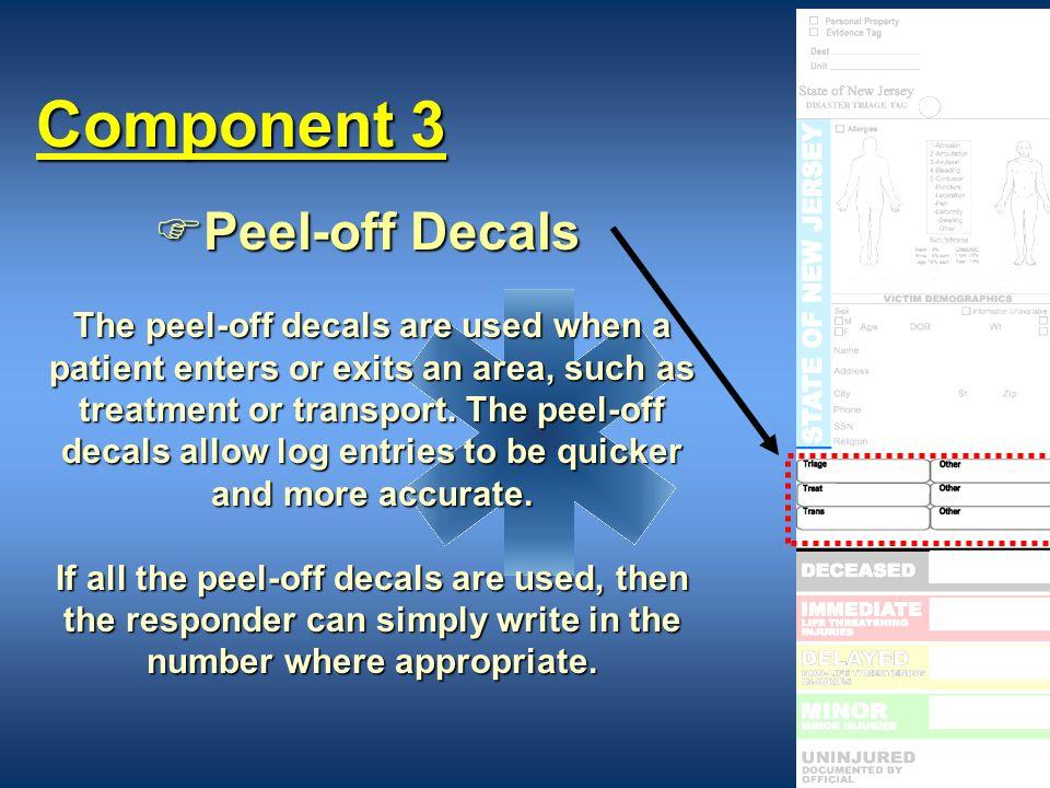 Component 3 Peel-off Decals