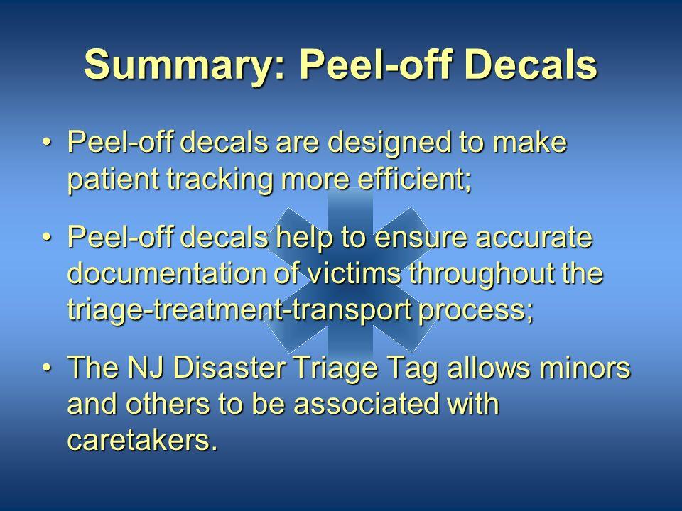 Summary: Peel-off Decals