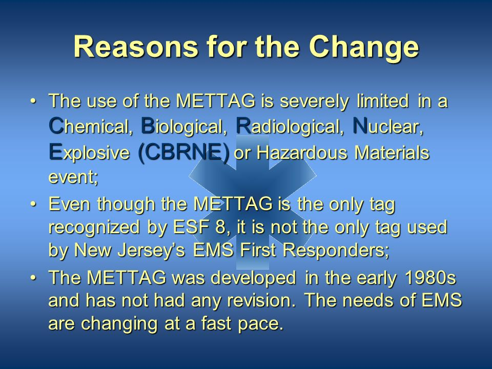 Reasons for the Change