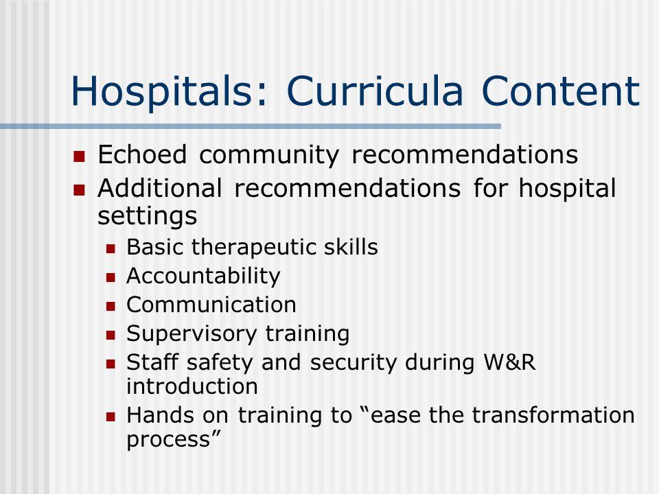 Hospitals: Curricula Content