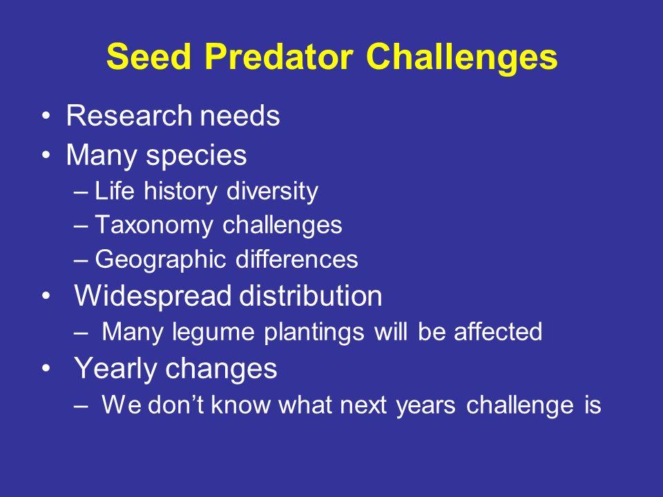 Seed Predator Challenges