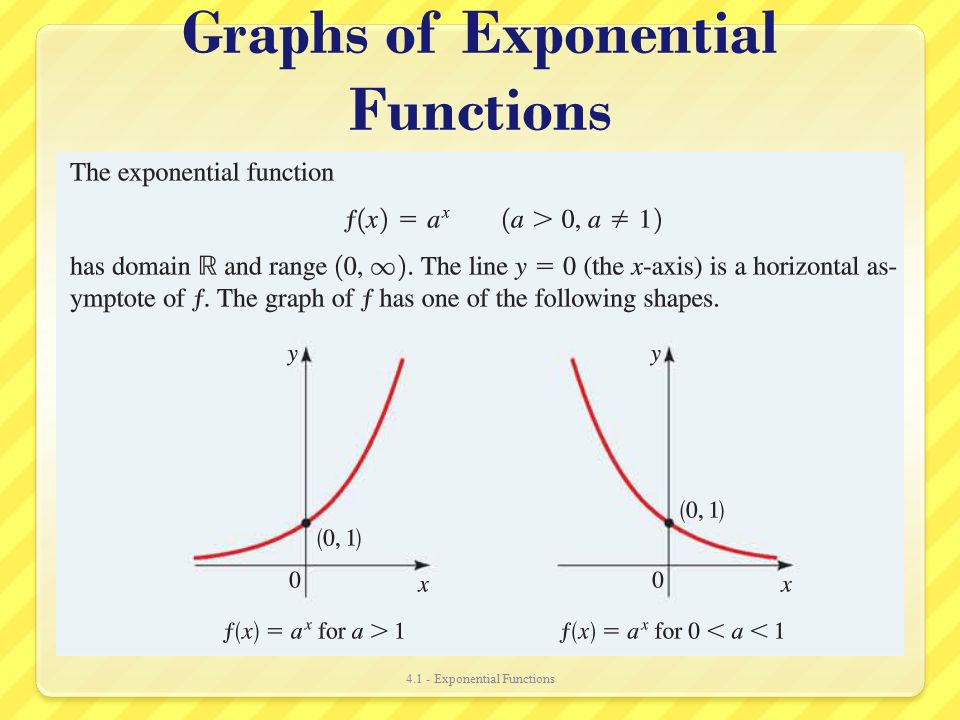 Section 4.1 Exponential Functions - ppt video online download