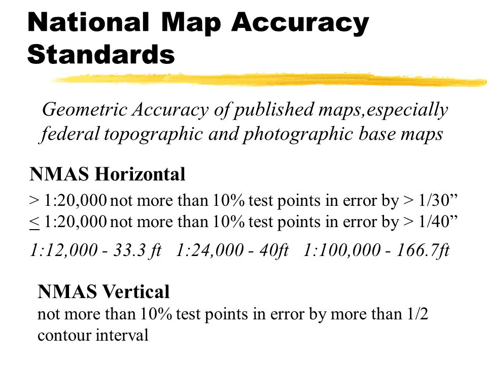 National Map Accuracy Standards