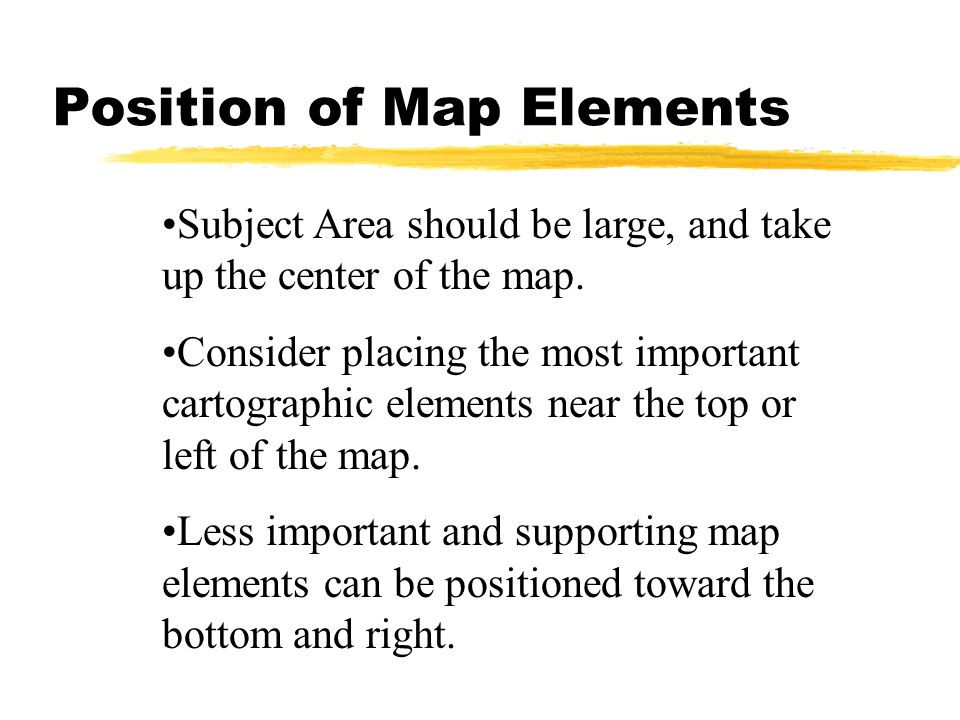 Position of Map Elements