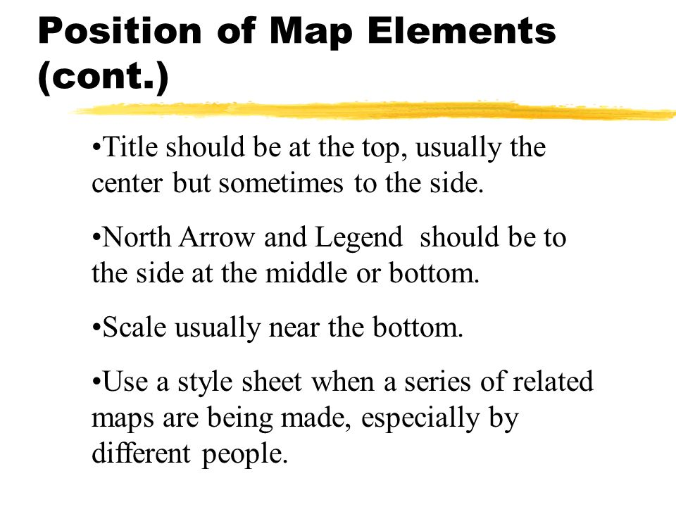 Position of Map Elements (cont.)