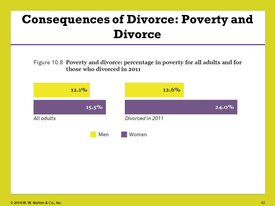 an analysis of the consequences of divorce in american families The structure of the american family of the last thirty years unilateral divorce laws   others have also analyzed the effects of divorce laws on various variables.