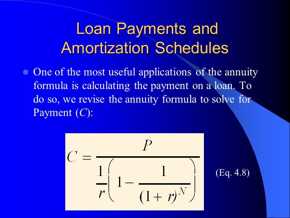 amortized loan formula