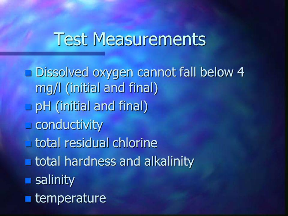 Test Measurements Dissolved oxygen cannot fall below 4 mg/l (initial and final) pH (initial and final)