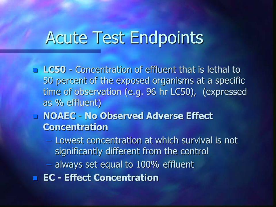 Acute Test Endpoints