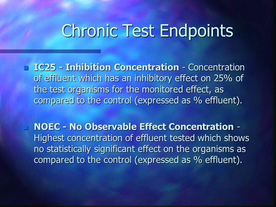 Chronic Test Endpoints