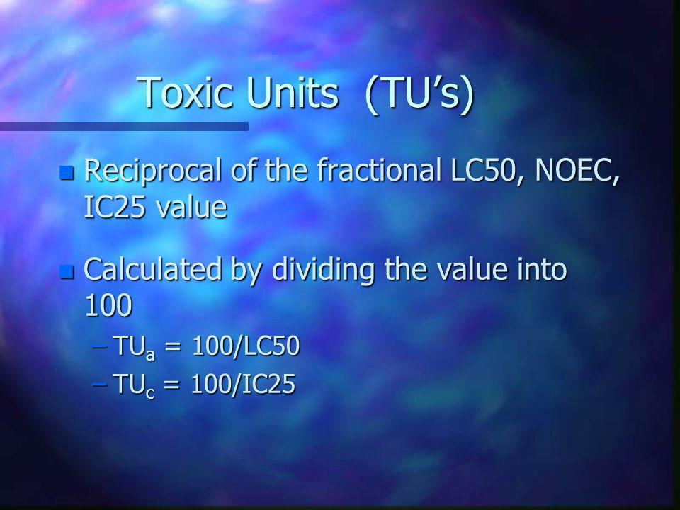 Toxic Units (TU's) Reciprocal of the fractional LC50, NOEC, IC25 value