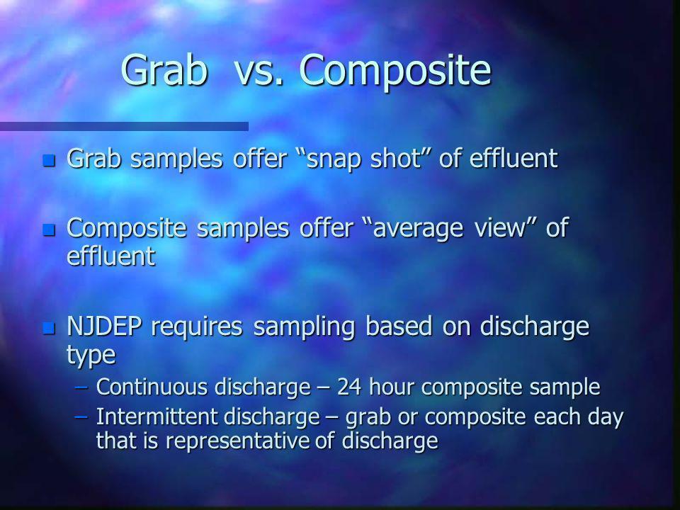 Grab vs. Composite Grab samples offer snap shot of effluent