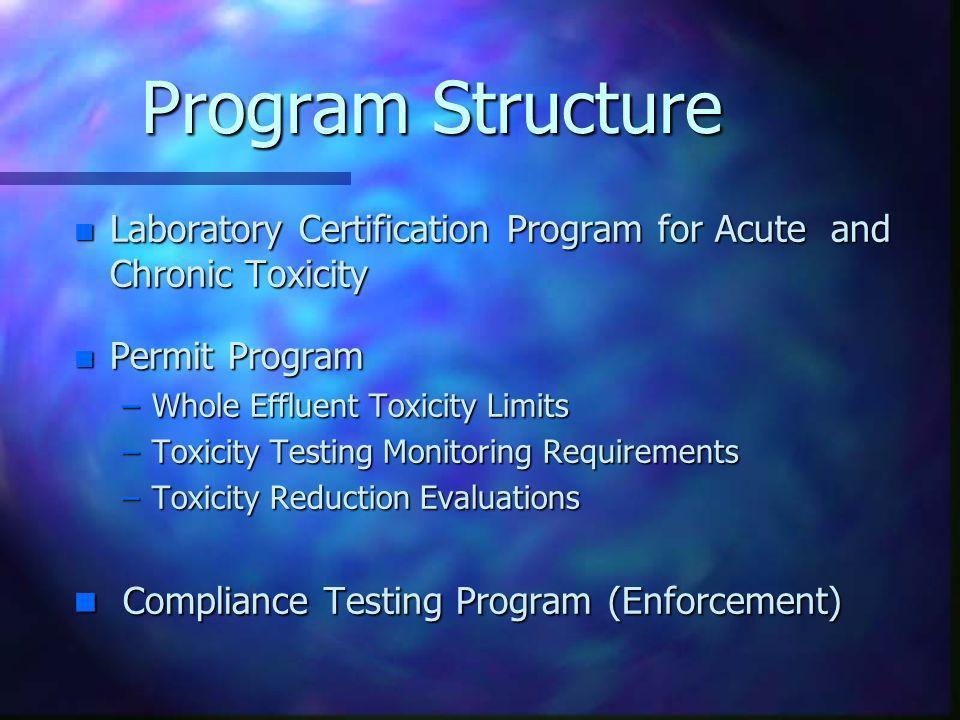 Program Structure Compliance Testing Program (Enforcement)