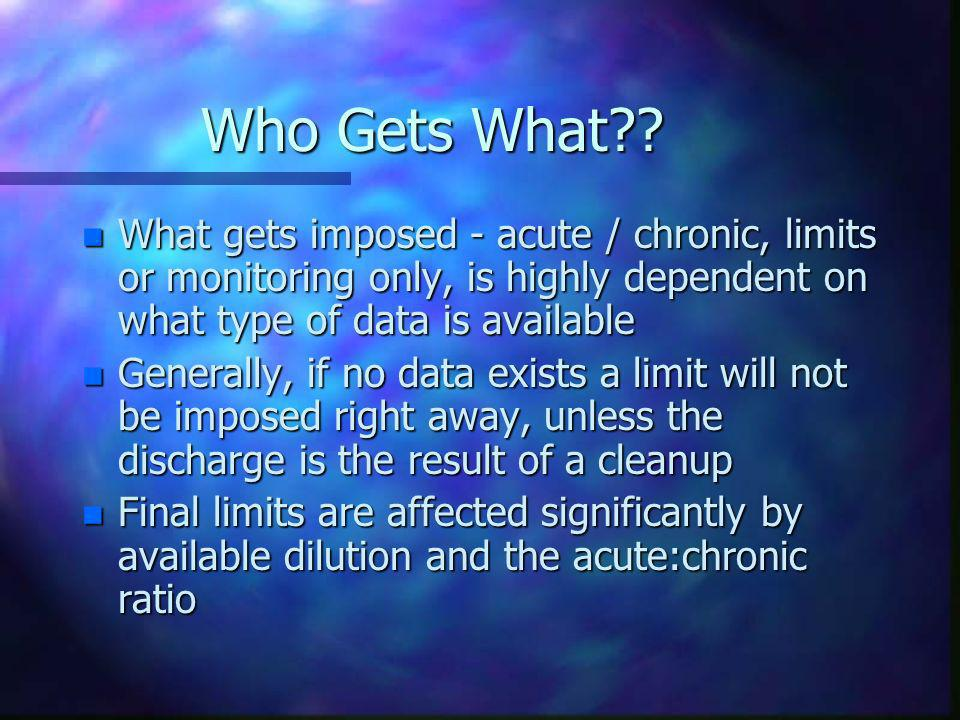Who Gets What What gets imposed - acute / chronic, limits or monitoring only, is highly dependent on what type of data is available.