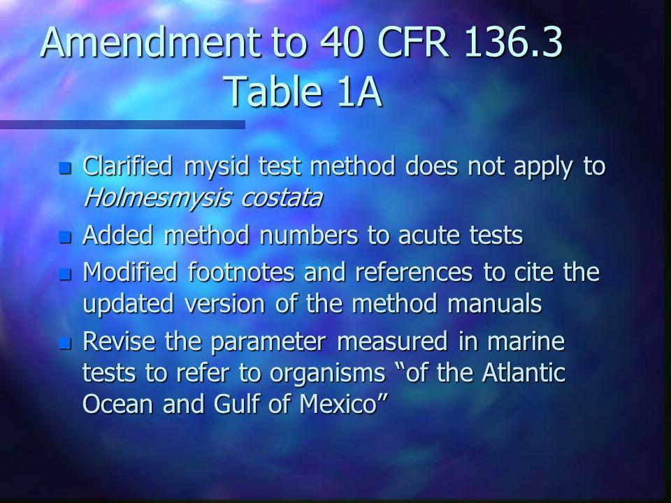 Amendment to 40 CFR 136.3 Table 1A