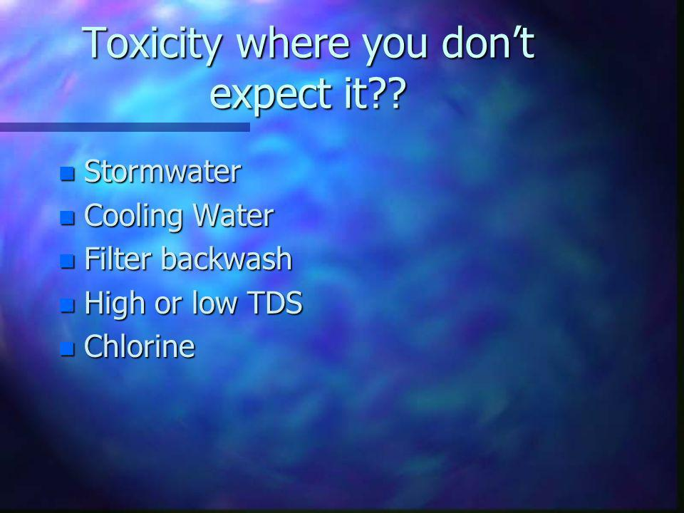 Toxicity where you don't expect it