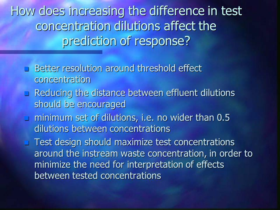 How does increasing the difference in test concentration dilutions affect the prediction of response