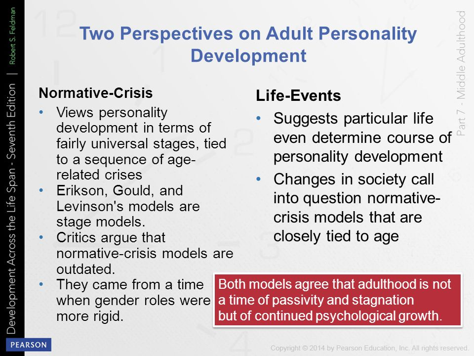 perspectives of personality development The biologic theory of personality addresses the role evolution and biology play in our personality development by shreena desai  download video: biological theory.