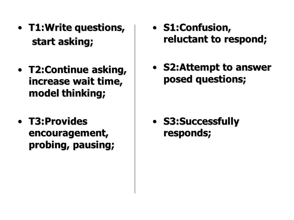 T1:Write questions, start asking; T2:Continue asking, increase wait time, model thinking; T3:Provides encouragement, probing, pausing;