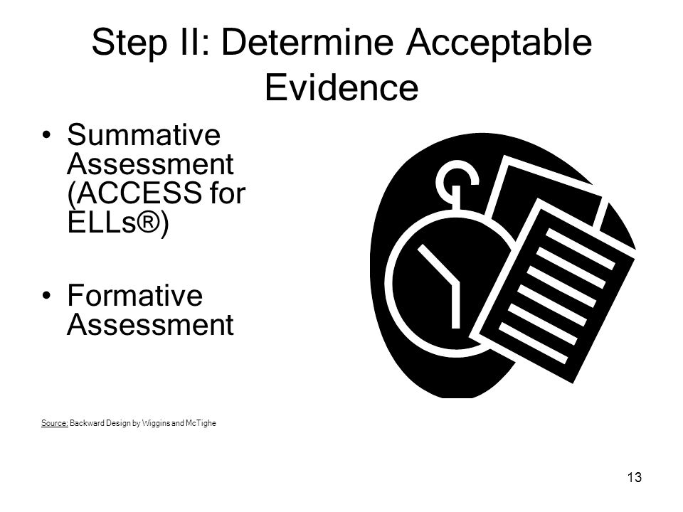 Step II: Determine Acceptable Evidence
