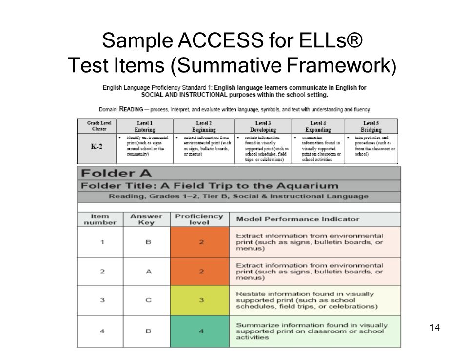 Sample ACCESS for ELLs® Test Items (Summative Framework)