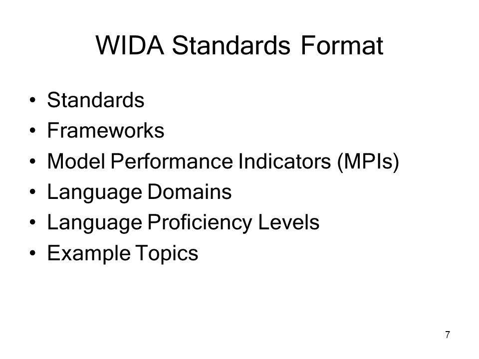 WIDA Standards Format Standards Frameworks