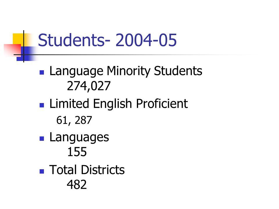 Students- 2004-05 Language Minority Students 274,027