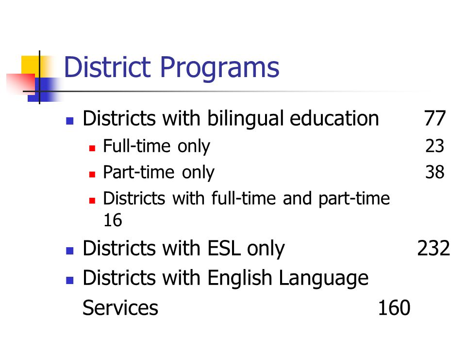 District Programs Districts with bilingual education 77