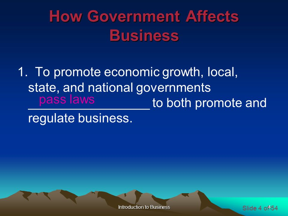 the role of government in business essay Describe the roles of government in the present business environment in the present business environment governments have role of government (essay by andrea.