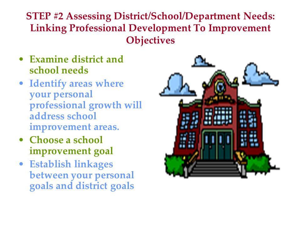 Examine district and school needs