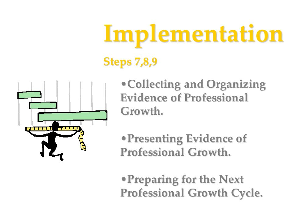 Implementation Steps 7,8,9. Collecting and Organizing Evidence of Professional Growth. Presenting Evidence of Professional Growth.