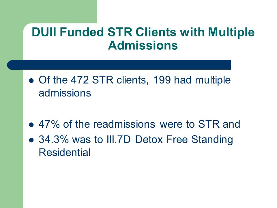 DUII Funded STR Clients with Multiple Admissions