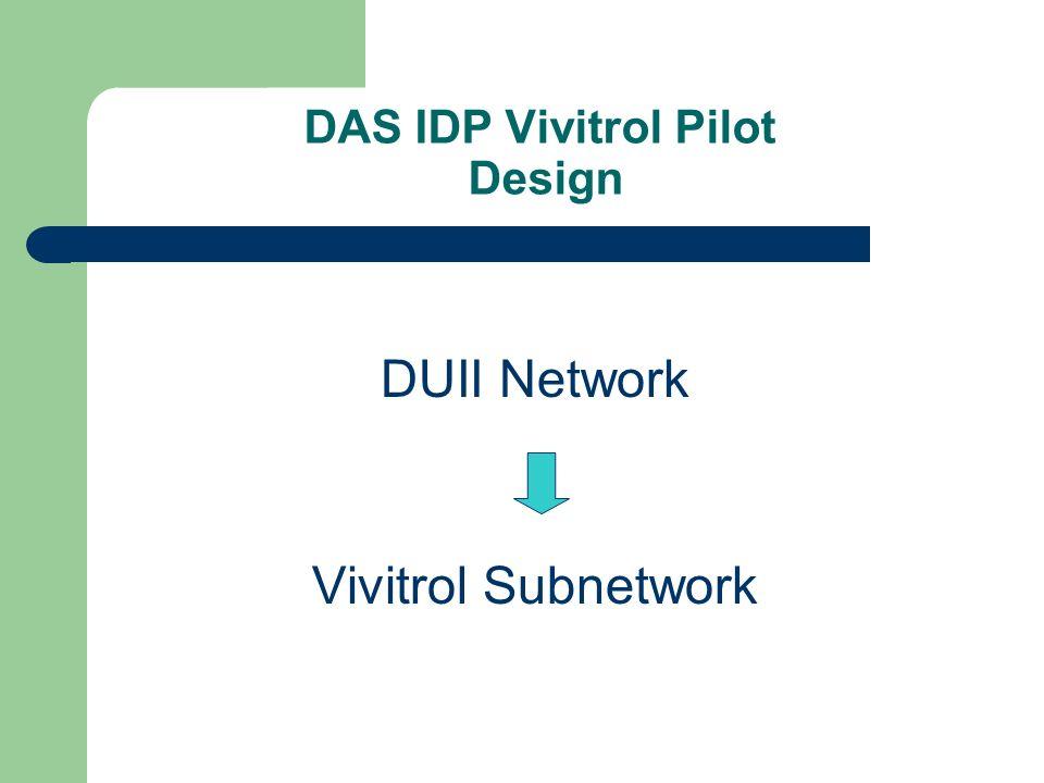 DAS IDP Vivitrol Pilot Design